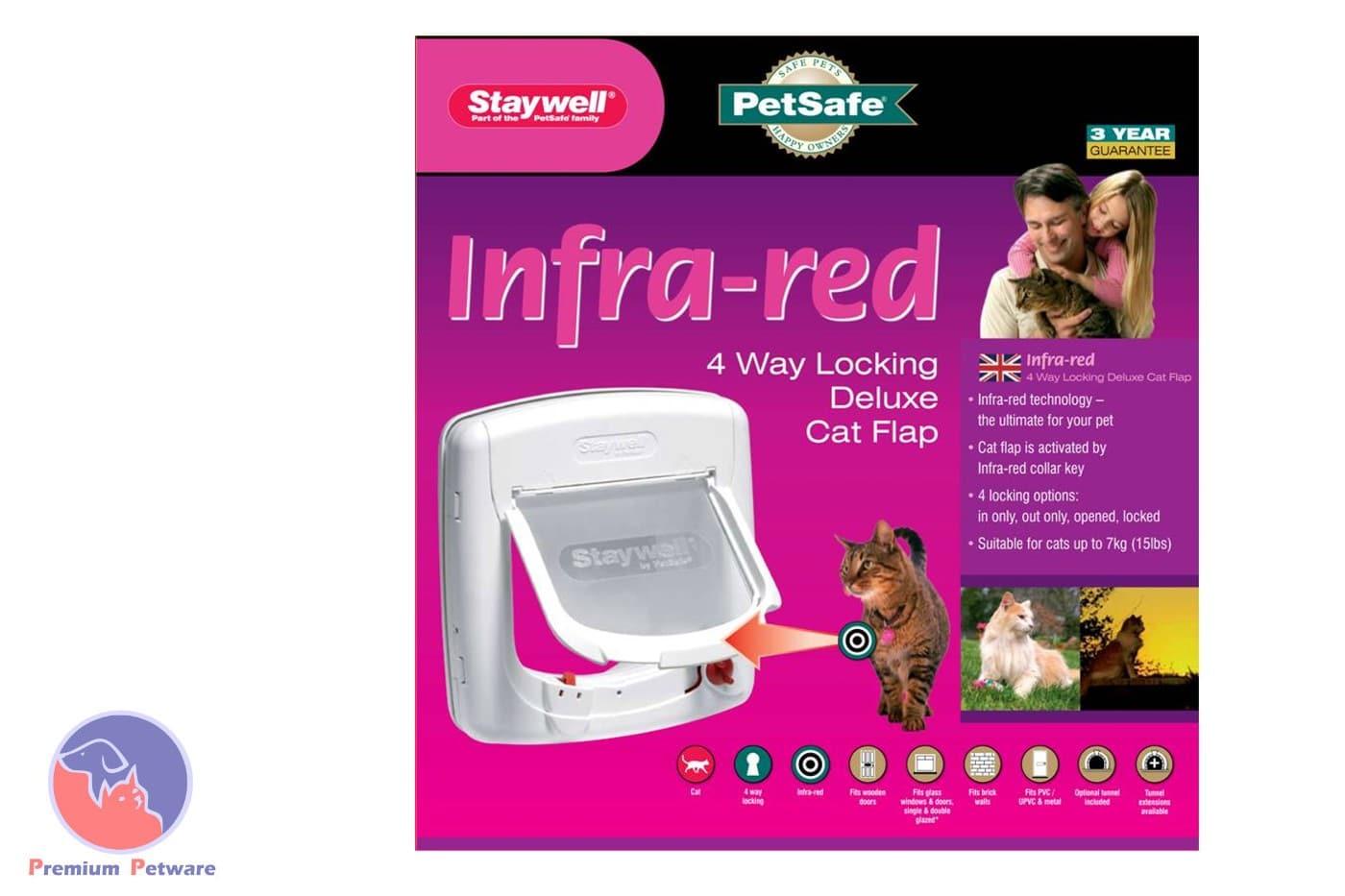 Petsafe Staywell 4 Way Infrared Cat Door Premium Petware
